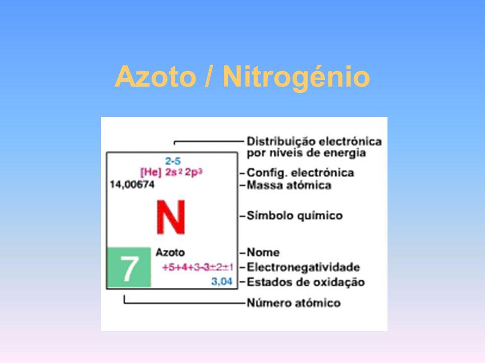 Azoto / Nitrogénio