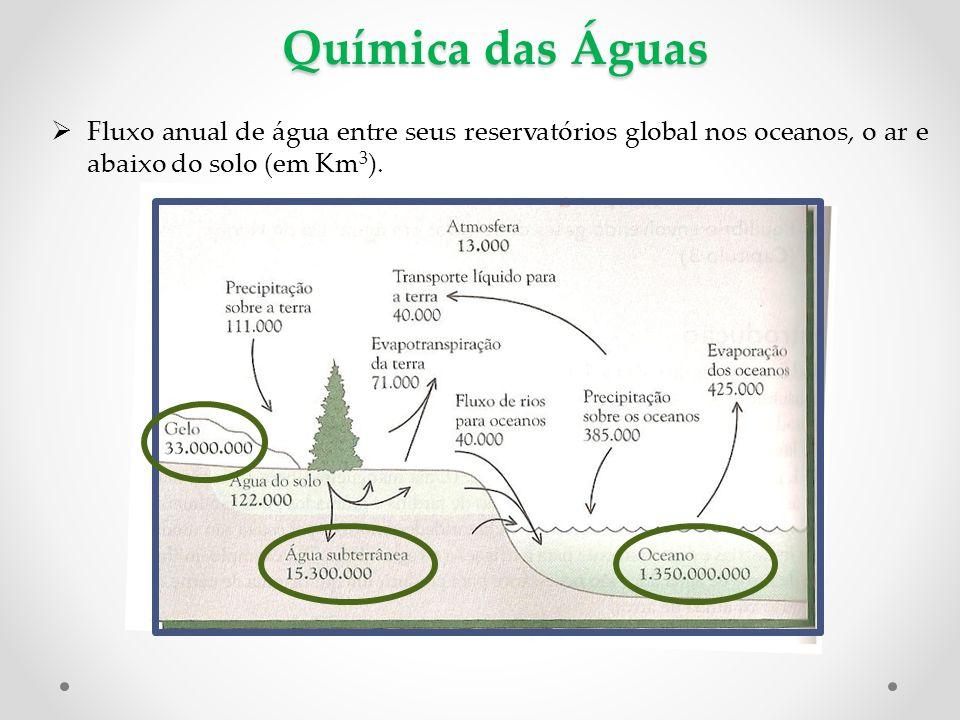 Química das Águas  Distribuição global de água em 2000 e projetada para 2025.