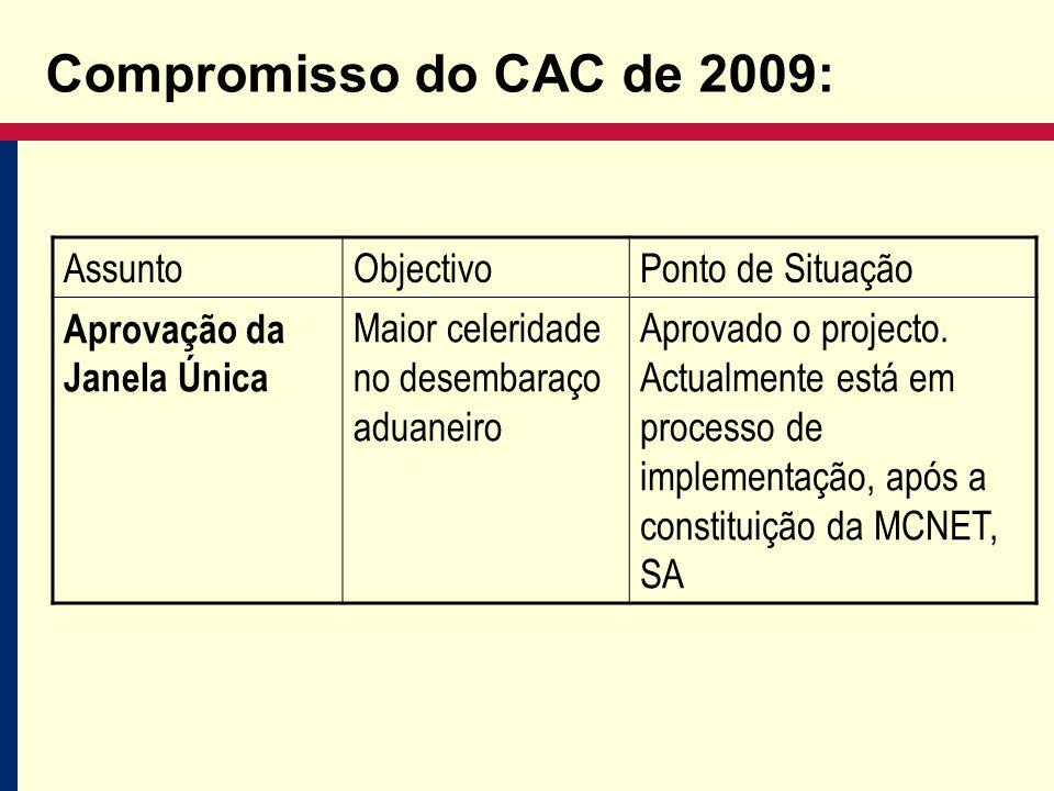Compromisso do CAC de 2009: AssuntoObjectivoPonto de Situação Aprovação da Janela Única Maior celeridade no desembaraço aduaneiro Aprovado o projecto.