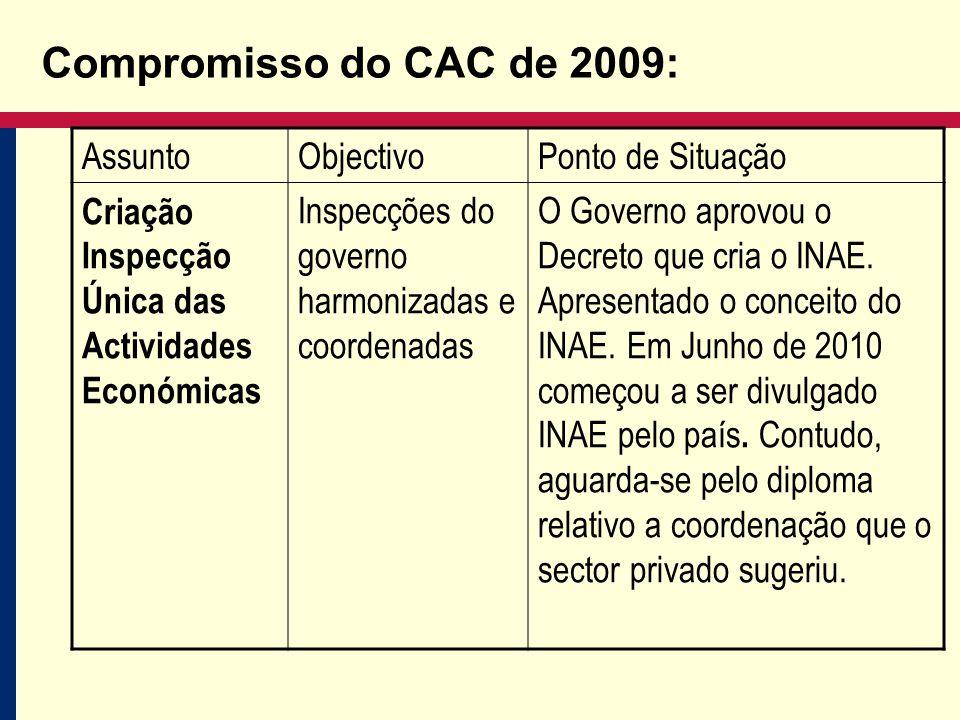 Compromisso do CAC de 2009: AssuntoObjectivoPonto de Situação Criação Inspecção Única das Actividades Económicas Inspecções do governo harmonizadas e coordenadas O Governo aprovou o Decreto que cria o INAE.