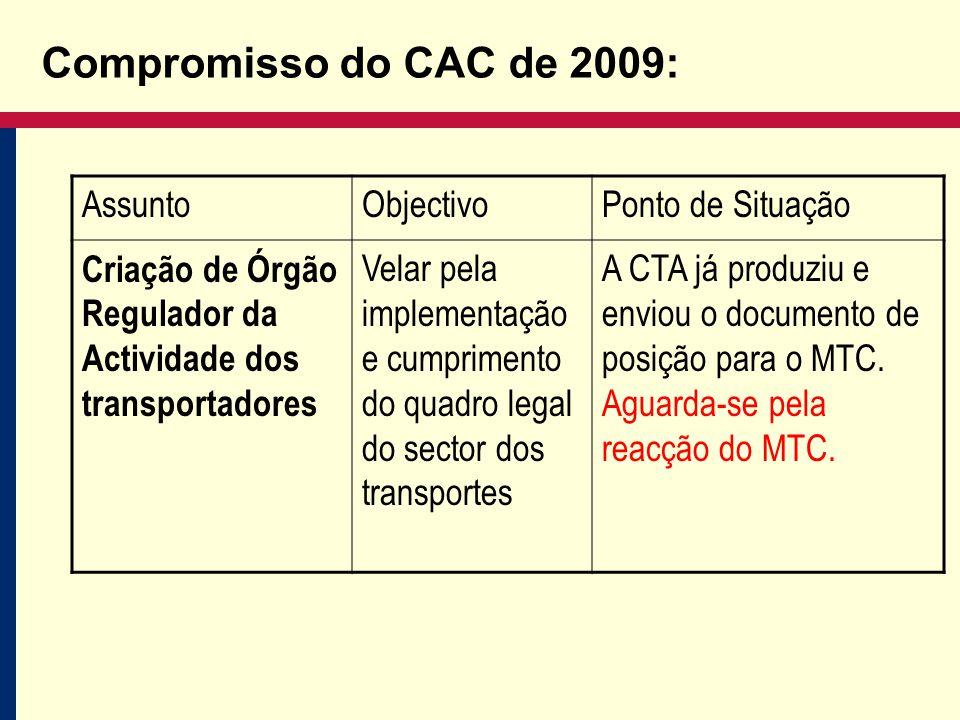 Compromisso do CAC de 2009: AssuntoObjectivoPonto de Situação Criação de Órgão Regulador da Actividade dos transportadores Velar pela implementação e cumprimento do quadro legal do sector dos transportes A CTA já produziu e enviou o documento de posição para o MTC.