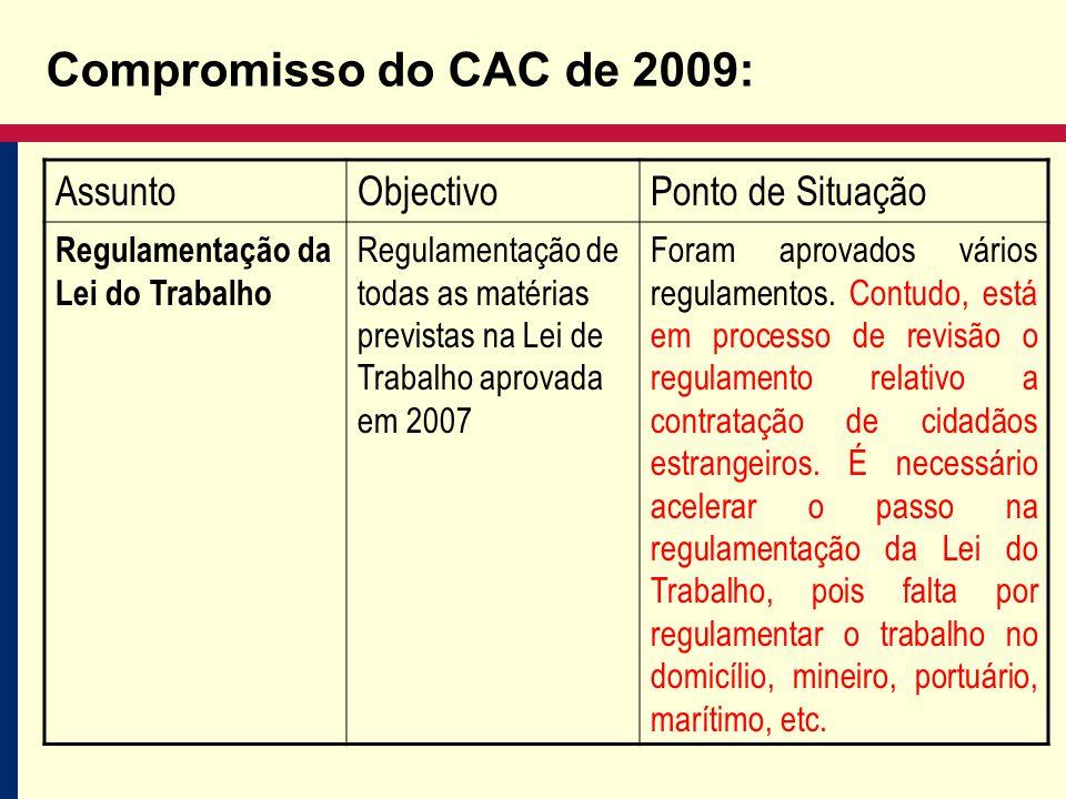 Compromisso do CAC de 2009: AssuntoObjectivoPonto de Situação Regulamentação da Lei do Trabalho Regulamentação de todas as matérias previstas na Lei de Trabalho aprovada em 2007 Foram aprovados vários regulamentos.