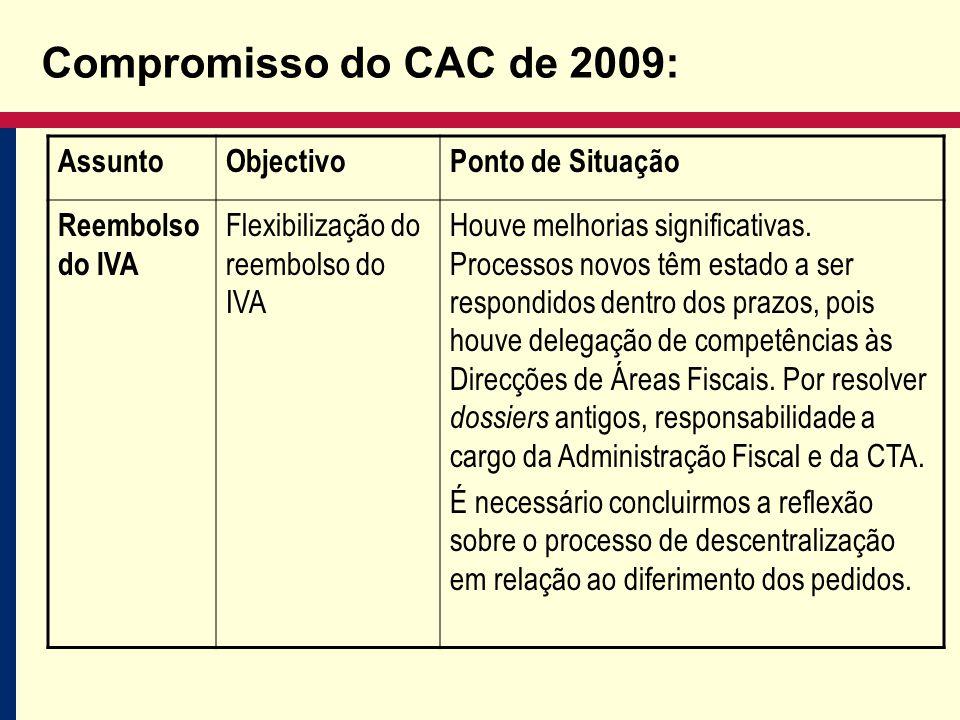 Compromisso do CAC de 2009: AssuntoObjectivoPonto de Situação Reembolso do IVA Flexibilização do reembolso do IVA Houve melhorias significativas.