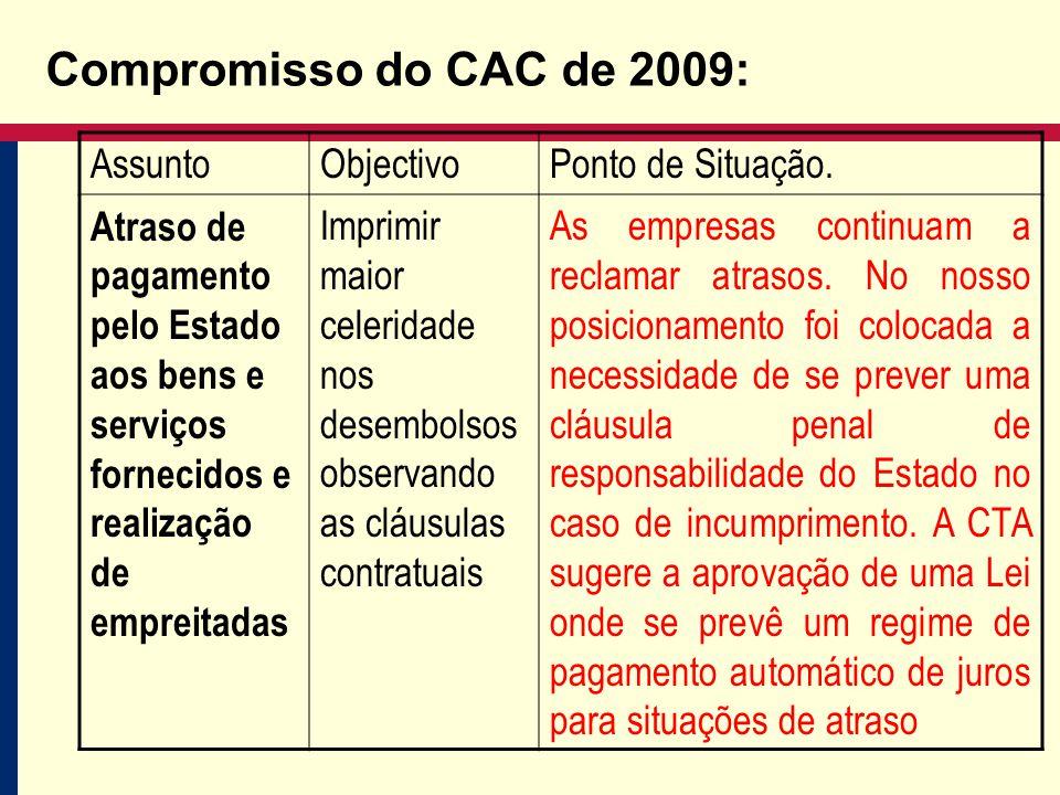 Compromisso do CAC de 2009: AssuntoObjectivoPonto de Situação.