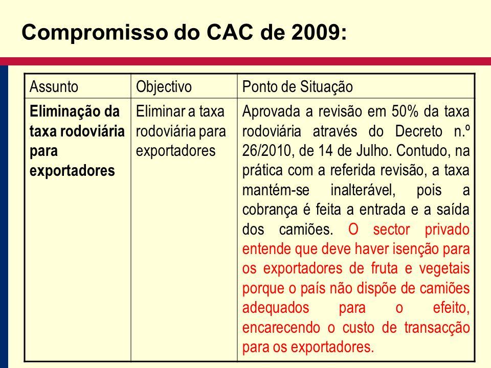 Compromisso do CAC de 2009: AssuntoObjectivoPonto de Situação Eliminação da taxa rodoviária para exportadores Eliminar a taxa rodoviária para exportadores Aprovada a revisão em 50% da taxa rodoviária através do Decreto n.º 26/2010, de 14 de Julho.