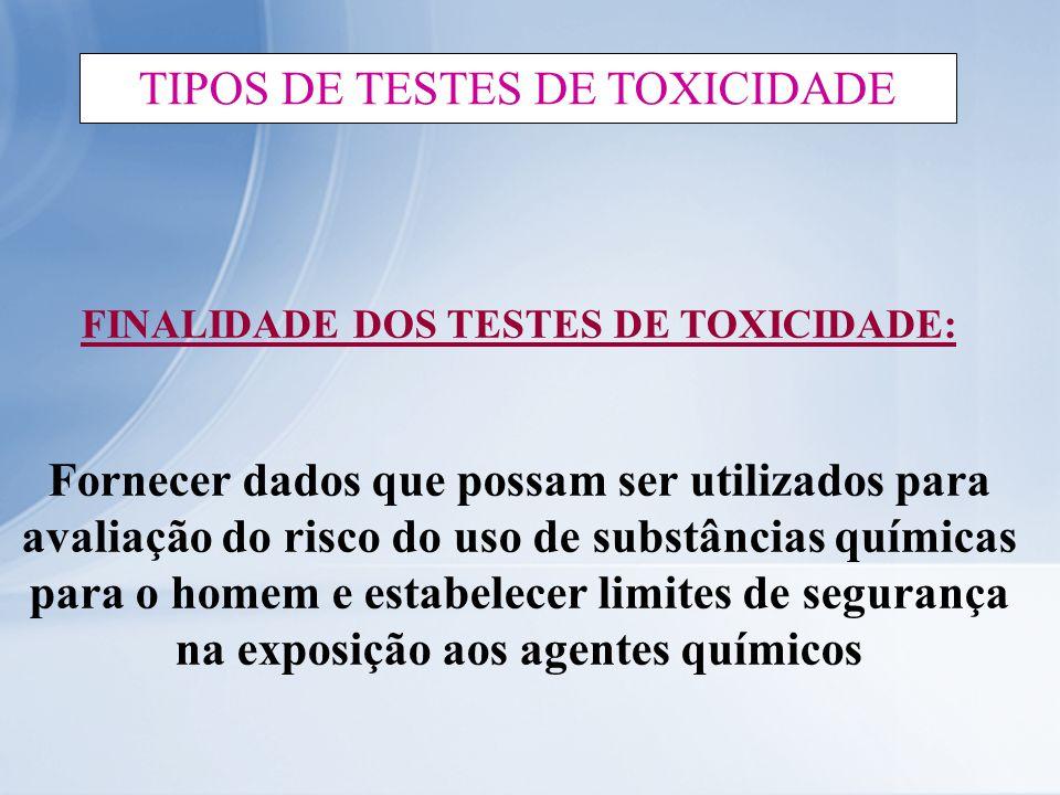 TIPOS DE TESTES DE TOXICIDADE FINALIDADE DOS TESTES DE TOXICIDADE: Fornecer dados que possam ser utilizados para avaliação do risco do uso de substânc