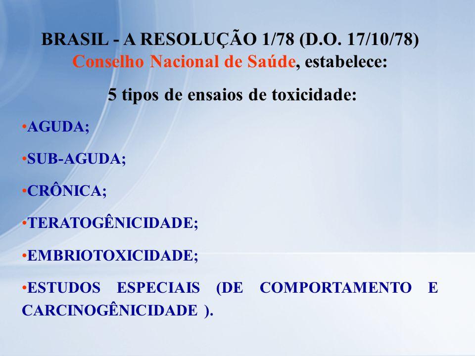 BRASIL - A RESOLUÇÃO 1/78 (D.O. 17/10/78) Conselho Nacional de Saúde, estabelece: 5 tipos de ensaios de toxicidade: AGUDA; SUB-AGUDA; CRÔNICA; TERATOG