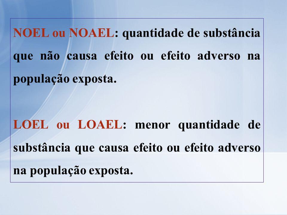 NOEL ou NOAEL: quantidade de substância que não causa efeito ou efeito adverso na população exposta. LOEL ou LOAEL: menor quantidade de substância que