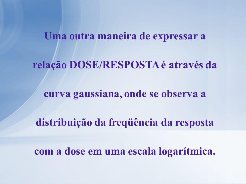 Uma outra maneira de expressar a relação DOSE/RESPOSTA é através da curva gaussiana, onde se observa a distribuição da freqüência da resposta com a do