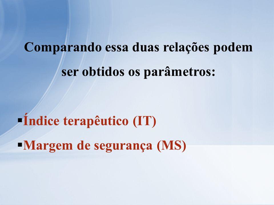 O índice terapêutico (IT) é calculado pela relação: IT = DL50 % DE50% Onde: DL 50 é a dose letal para 50% da população analisada DE 50 é a dose efetiva para 50% da mesma população.