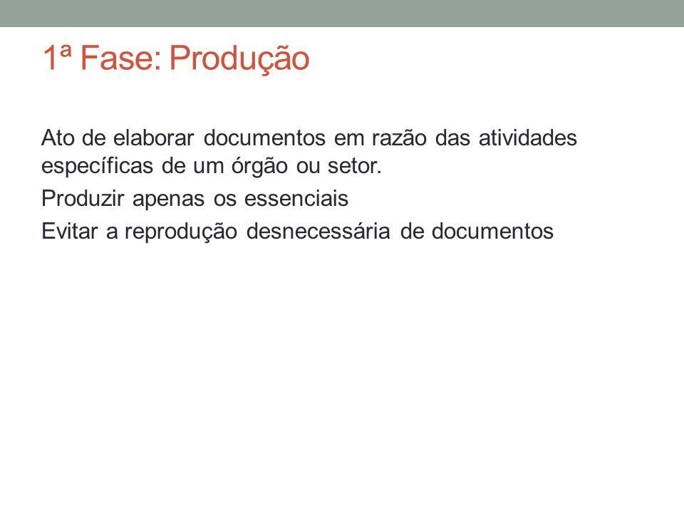 1ª Fase: Produção Ato de elaborar documentos em razão das atividades específicas de um órgão ou setor. Produzir apenas os essenciais Evitar a reproduç