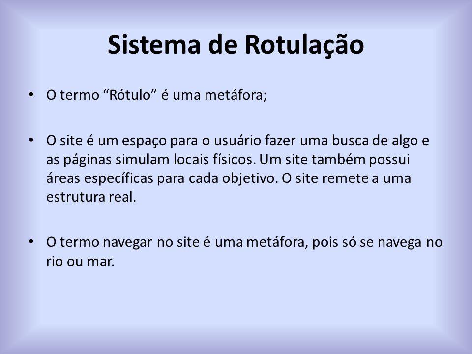 Sistema de Rotulação O termo Rótulo é uma metáfora; O site é um espaço para o usuário fazer uma busca de algo e as páginas simulam locais físicos.