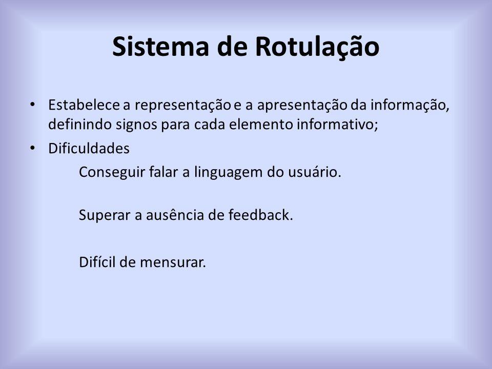 Sistema de Rotulação Estabelece a representação e a apresentação da informação, definindo signos para cada elemento informativo; Dificuldades Conseguir falar a linguagem do usuário.
