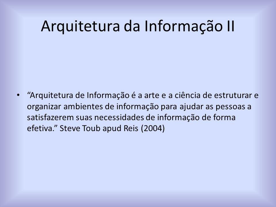 """Arquitetura da Informação II """"Arquitetura de Informação é a arte e a ciência de estruturar e organizar ambientes de informação para ajudar as pessoas"""