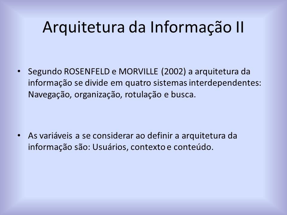 Arquitetura da Informação II Segundo ROSENFELD e MORVILLE (2002) a arquitetura da informação se divide em quatro sistemas interdependentes: Navegação, organização, rotulação e busca.