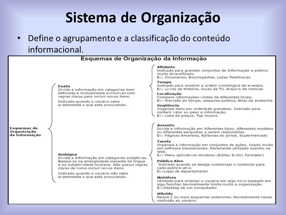 Sistema de Organização Define o agrupamento e a classificação do conteúdo informacional.