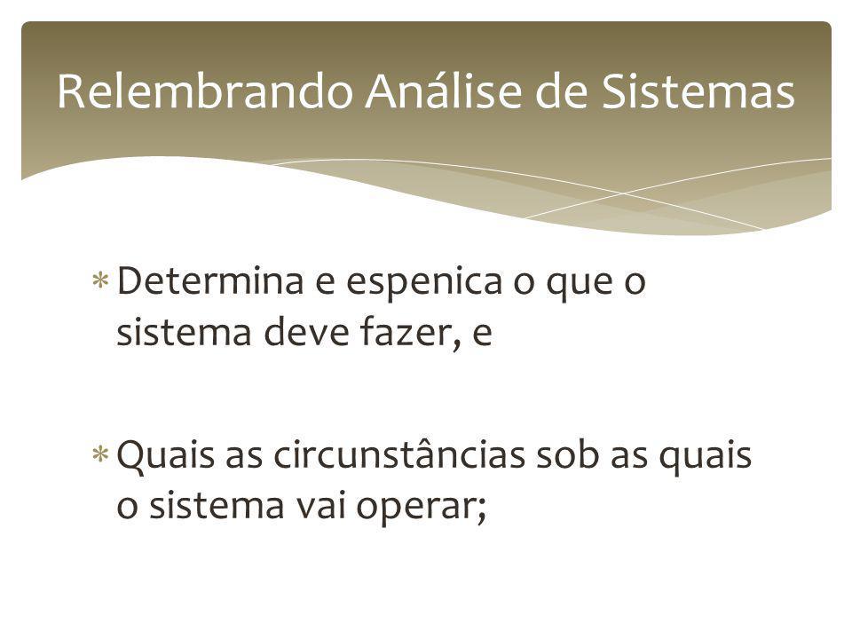 Determina e espenica o que o sistema deve fazer, e  Quais as circunstâncias sob as quais o sistema vai operar; Relembrando Análise de Sistemas
