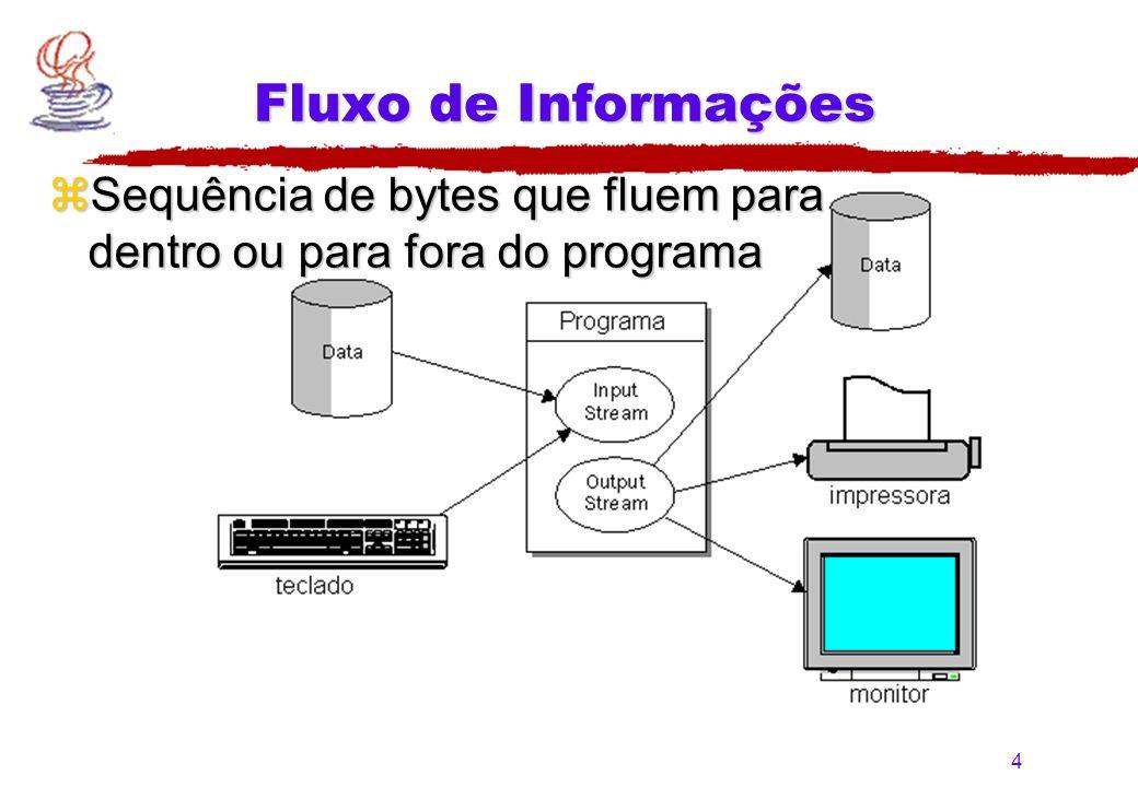 4 Fluxo de Informações zSequência de bytes que fluem para dentro ou para fora do programa
