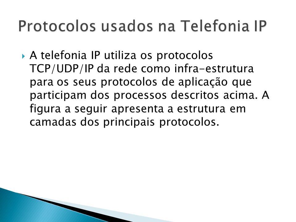  A telefonia IP utiliza os protocolos TCP/UDP/IP da rede como infra-estrutura para os seus protocolos de aplicação que participam dos processos descritos acima.