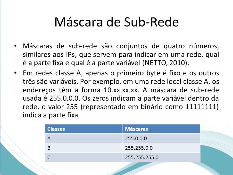 Máscara de Sub-Rede Máscaras de sub-rede são conjuntos de quatro números, similares aos IPs, que servem para indicar em uma rede, qual é a parte fixa