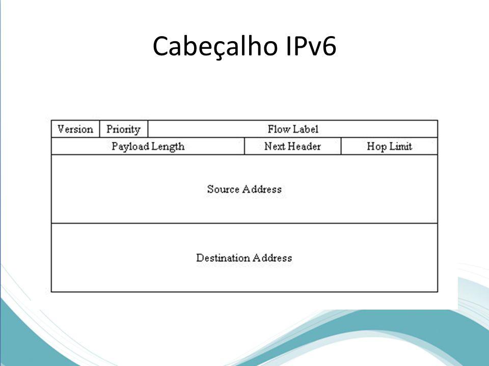 Cabeçalho IPv6