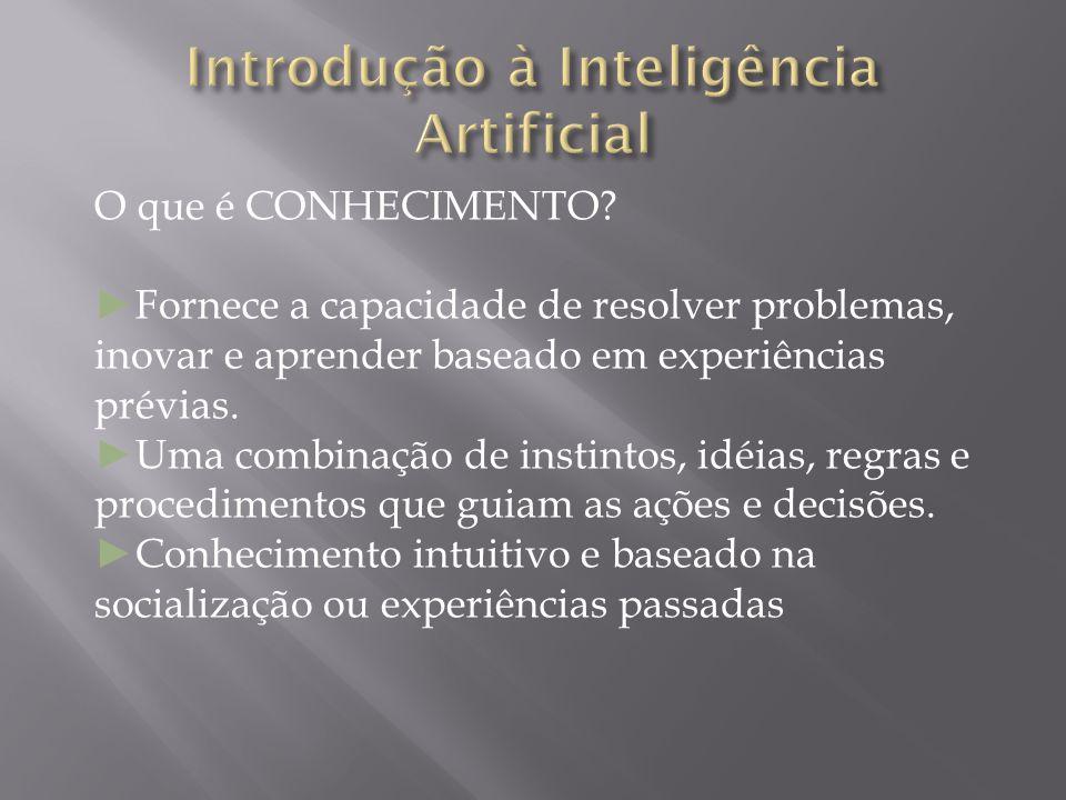 O que é CONHECIMENTO? ►Fornece a capacidade de resolver problemas, inovar e aprender baseado em experiências prévias. ►Uma combinação de instintos, id