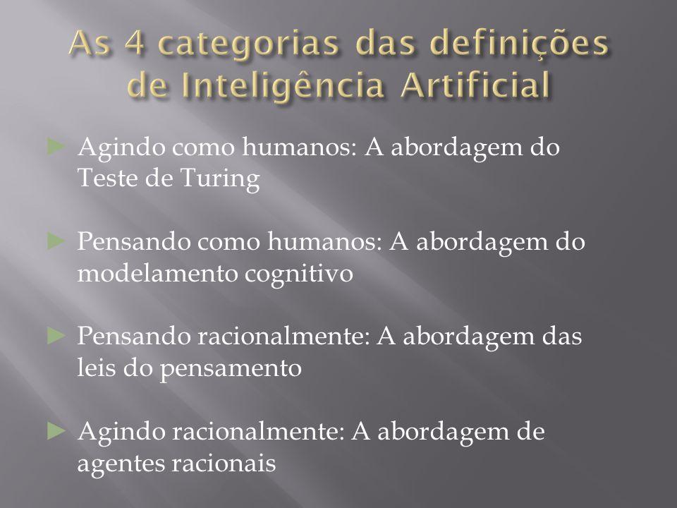 ►Agindo como humanos: A abordagem do Teste de Turing ►Pensando como humanos: A abordagem do modelamento cognitivo ►Pensando racionalmente: A abordagem