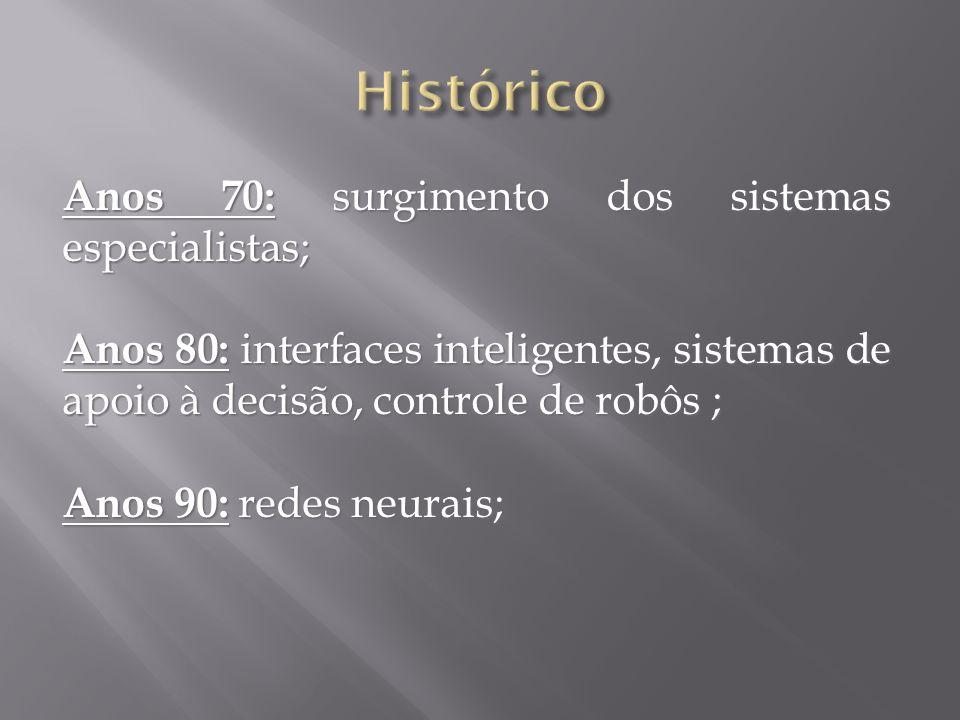 Anos 70: surgimento dos sistemas especialistas; Anos 80: interfaces inteligentes, sistemas de apoio à decisão, controle de robôs ; Anos 90: redes neur