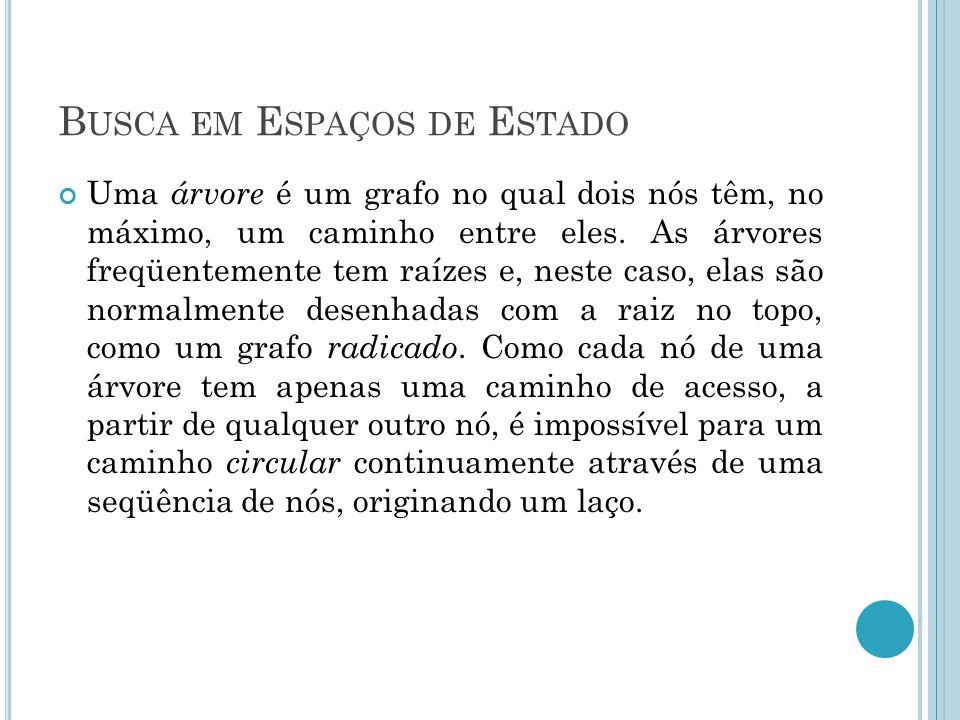 B USCA EM E SPAÇOS DE E STADO Uma árvore é um grafo no qual dois nós têm, no máximo, um caminho entre eles.