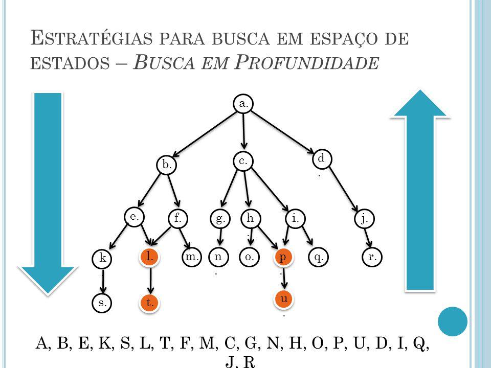 E STRATÉGIAS PARA BUSCA EM ESPAÇO DE ESTADOS – B USCA EM P ROFUNDIDADE A, B, E, K, S, L, T, F, M, C, G, N, H, O, P, U, D, I, Q, J, R a.