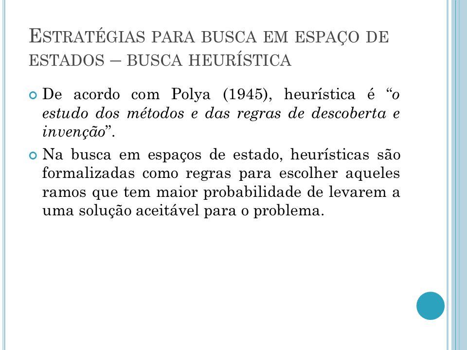 E STRATÉGIAS PARA BUSCA EM ESPAÇO DE ESTADOS – BUSCA HEURÍSTICA De acordo com Polya (1945), heurística é o estudo dos métodos e das regras de descoberta e invenção .