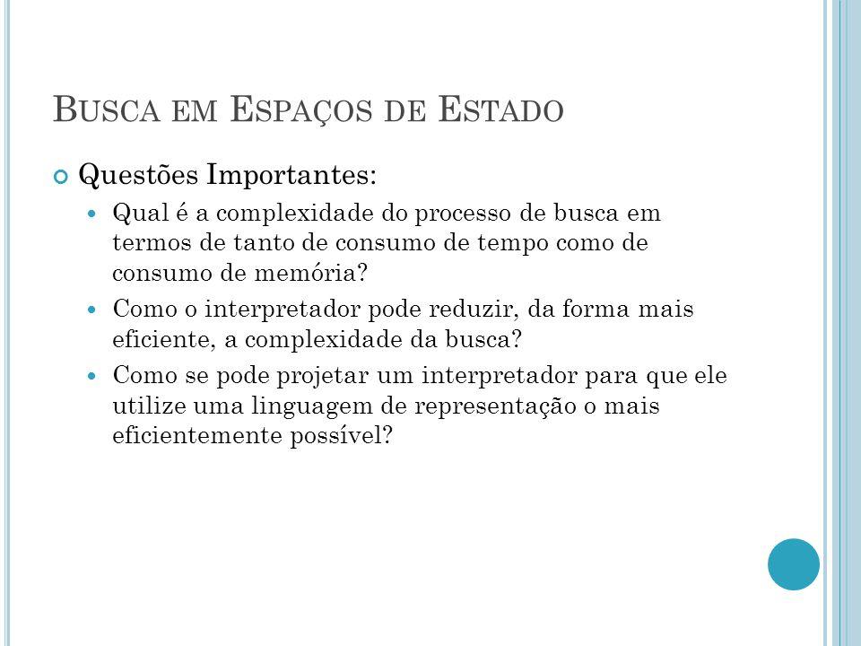 B USCA EM E SPAÇOS DE E STADO Teoria dos Grafos Um grafo consiste: Conjunto de NÓS ; Conjunto de ARCOS (Elos)