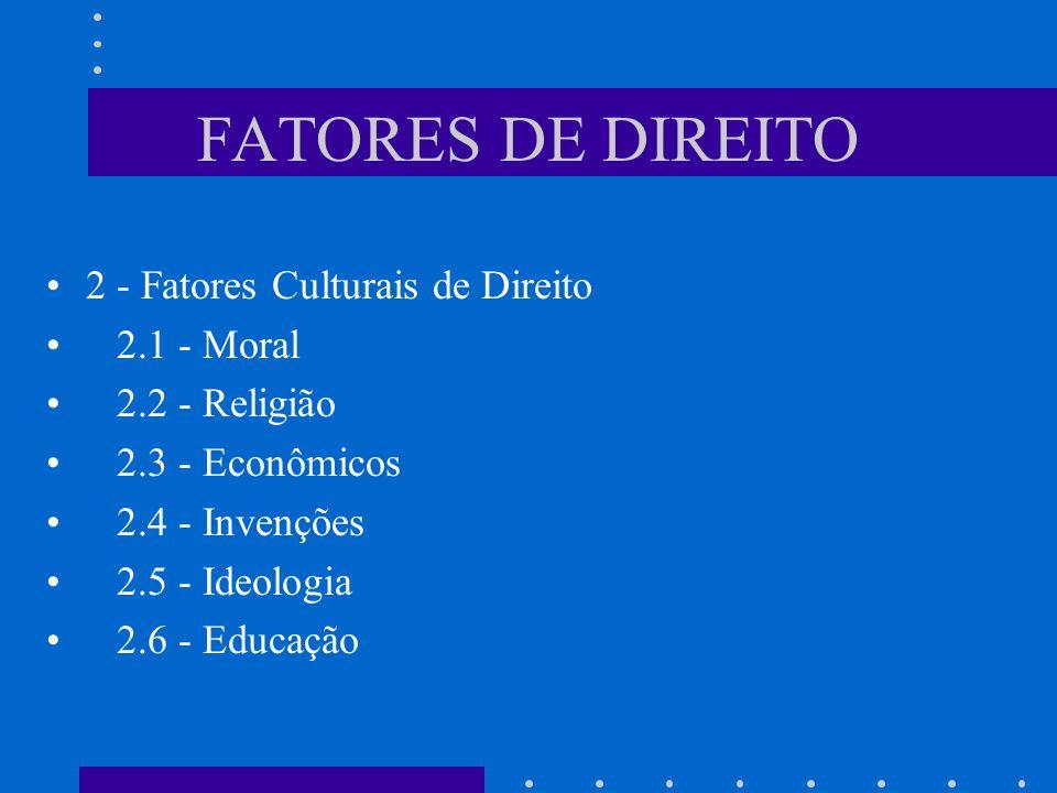 FATORES DE DIREITO 1 - Fatores Naturais de Direito 1.1 - Geográficos 1.1.1 - Clima 1.1.2 - Recursos naturais 1.1.3 - Território 1.2 - Demográfico 1.3 - Antropológicos