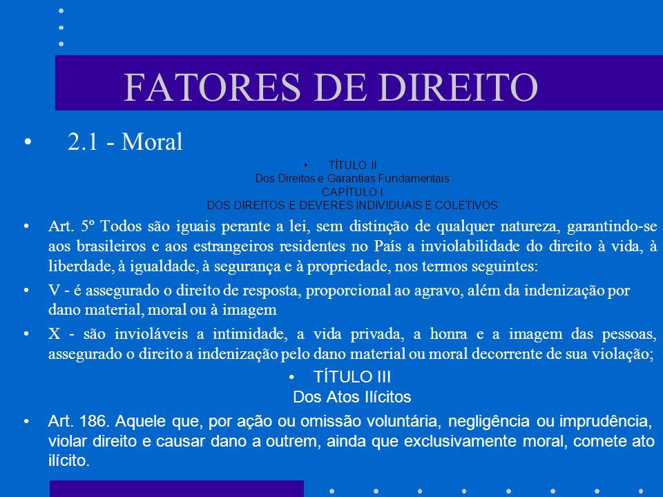 FATORES DE DIREITO 2 - Fatores Culturais de Direito 2.1 - Moral 2.2 - Religião 2.3 - Econômicos 2.4 - Invenções 2.5 - Ideologia 2.6 - Educação