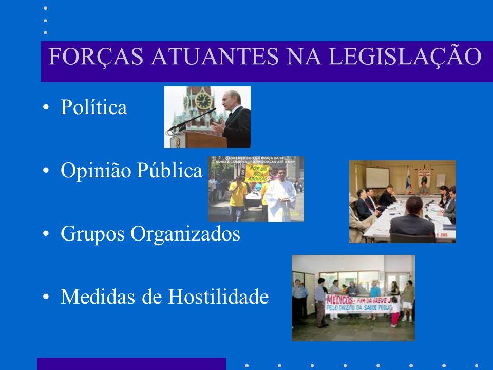 FATORES DE DIREITO 2.3 - Econômico TÍTULO VII Da Ordem Econômica e Financeira CAPÍTULO I DOS PRINCÍPIOS GERAIS DA ATIVIDADE ECONÔMICA Art.