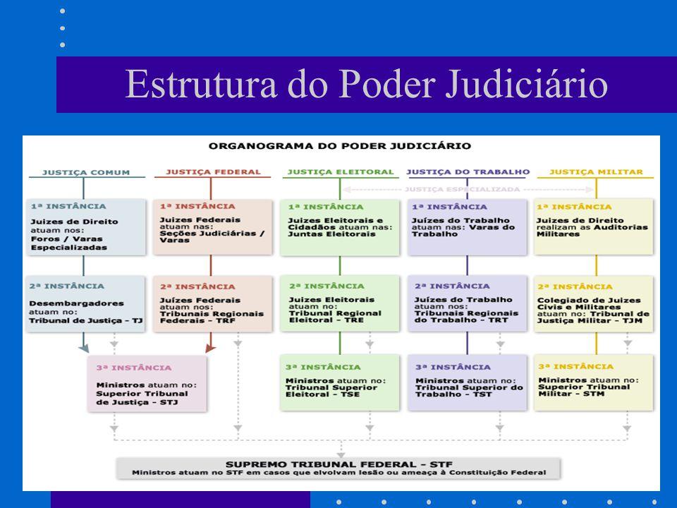 FORÇAS ATUANTES NA LEGISLAÇÃO Política Opinião Pública Grupos Organizados Medidas de Hostilidade