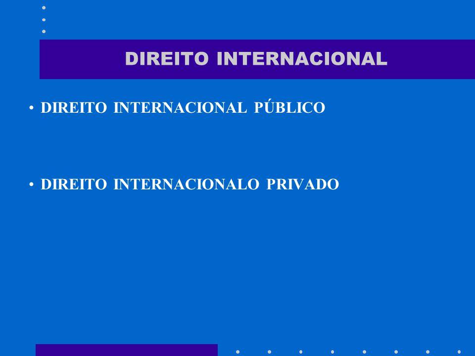 DIREITO POSITIVO DIREITO INTERNACIONAL DIREITO NACIONAL