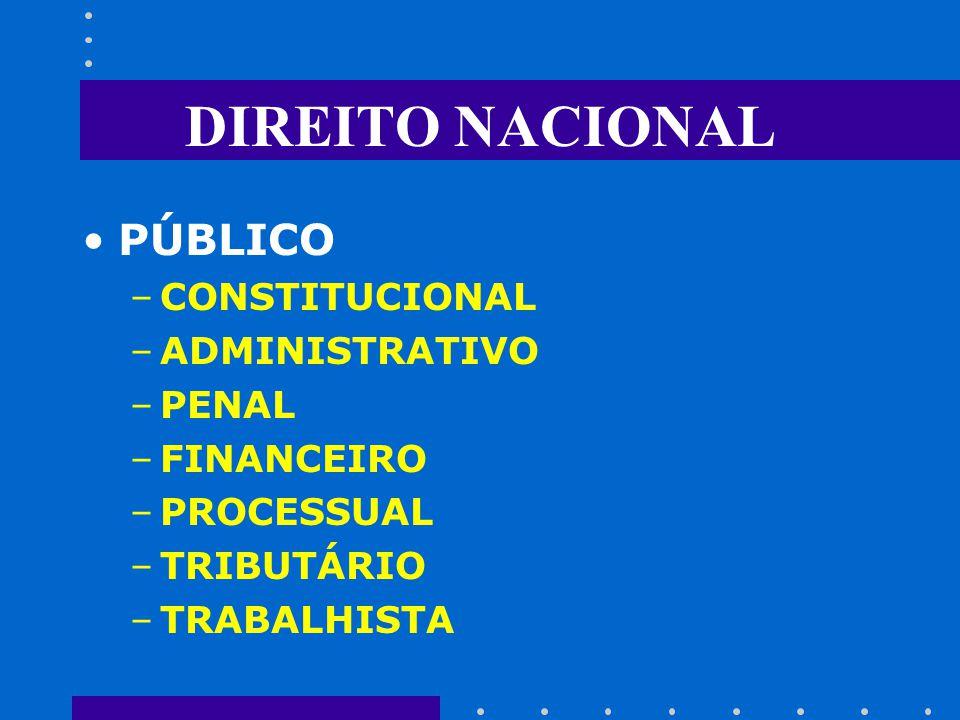 DIREITO INTERNACIONAL DIREITO INTERNACIONAL PÚBLICO DIREITO INTERNACIONALO PRIVADO