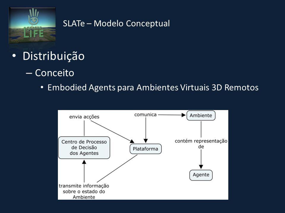 Distribuição – Conceito Embodied Agents para Ambientes Virtuais 3D Remotos SLATe – Modelo Conceptual