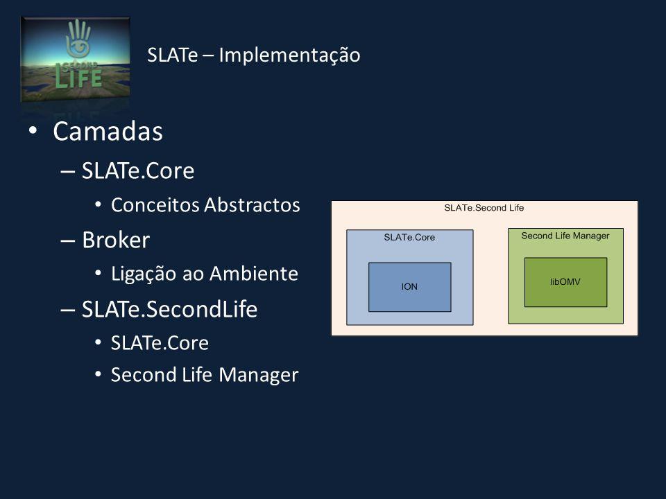 Camadas – SLATe.Core Conceitos Abstractos – Broker Ligação ao Ambiente – SLATe.SecondLife SLATe.Core Second Life Manager SLATe – Implementação