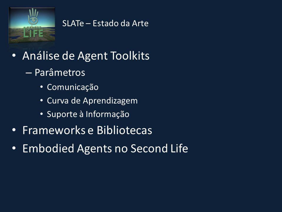 Análise de Agent Toolkits – Parâmetros Comunicação Curva de Aprendizagem Suporte à Informação Frameworks e Bibliotecas Embodied Agents no Second Life SLATe – Estado da Arte
