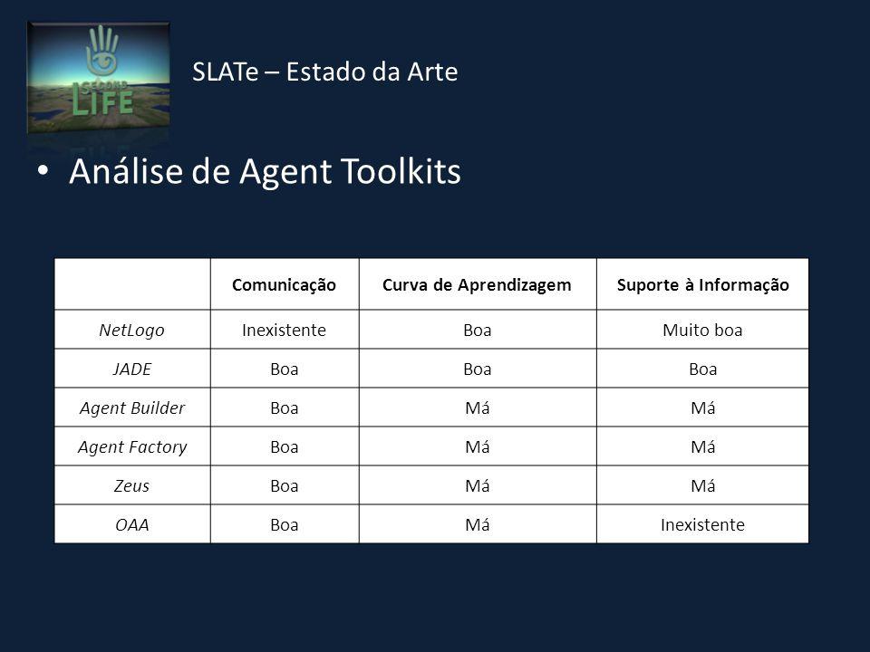 Análise de Agent Toolkits SLATe – Estado da Arte ComunicaçãoCurva de AprendizagemSuporte à Informação NetLogoInexistenteBoaMuito boa JADEBoa Agent Bui