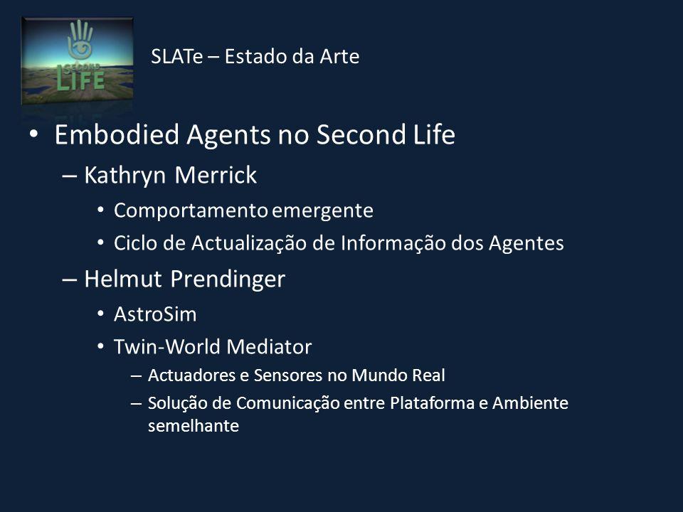 Embodied Agents no Second Life – Kathryn Merrick Comportamento emergente Ciclo de Actualização de Informação dos Agentes – Helmut Prendinger AstroSim Twin-World Mediator – Actuadores e Sensores no Mundo Real – Solução de Comunicação entre Plataforma e Ambiente semelhante SLATe – Estado da Arte