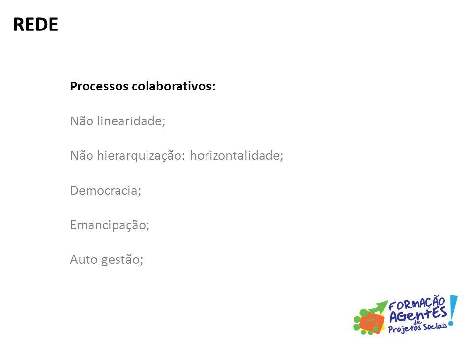 Processos colaborativos: Não linearidade; Não hierarquização: horizontalidade; Democracia; Emancipação; Auto gestão; REDE