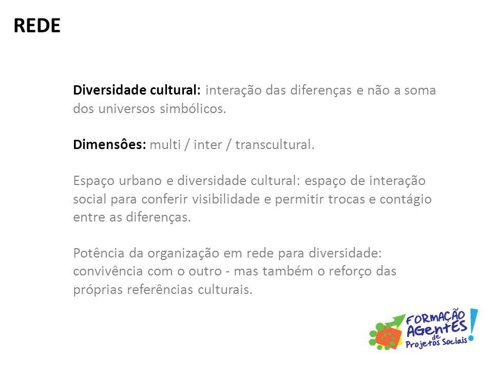 Diversidade cultural: interação das diferenças e não a soma dos universos simbólicos.