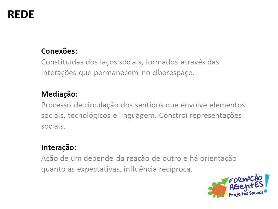 Conexões: Constituídas dos laços sociais, formados através das interações que permanecem no ciberespaço.