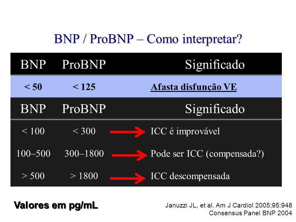 BNP / ProBNP – Como interpretar? BNPProBNPSignificado < 100< 300ICC é improvável 100–500300–1800 Pode ser ICC (compensada?) > 500> 1800 ICC descompens