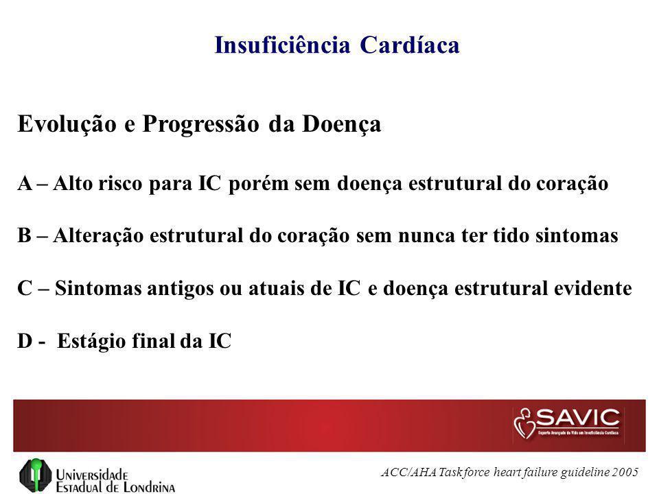 Insuficiência Cardíaca Evolução e Progressão da Doença A – Alto risco para IC porém sem doença estrutural do coração B – Alteração estrutural do coraç