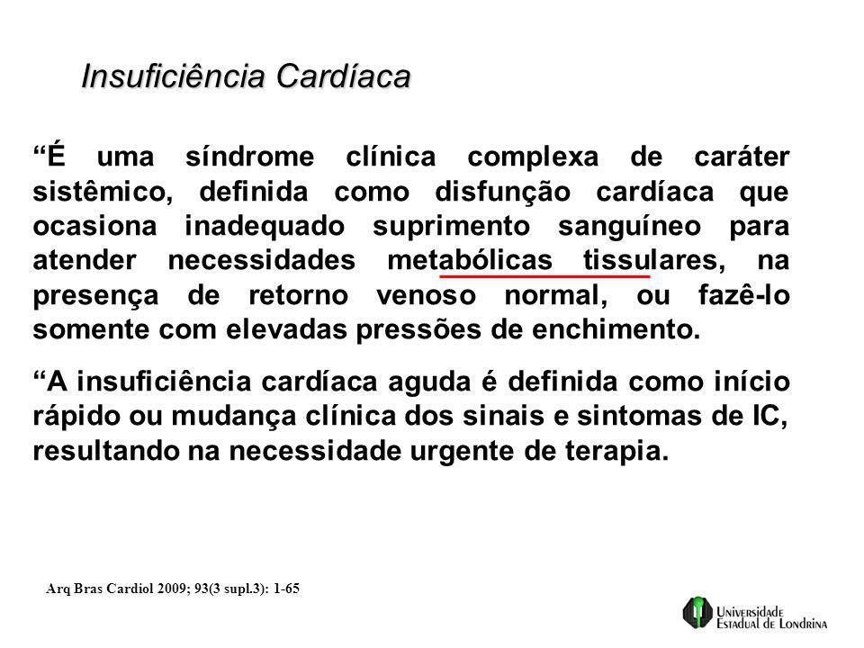 IsquemiaDoença ValvarHASMiocardiopatias DISFUNÇÃO VENTRICULAR Atividade Simpática Ativação Neuro hormonal Citocinas (IL-1, IL-2, IL-6, TNF) Endotelina Isquemia reperfusão Remodelamento Apoptose Stress intracavitário Mecanismos que levam à Disfunção Ventricular e Subsequente Insuficiência Cardíaca.