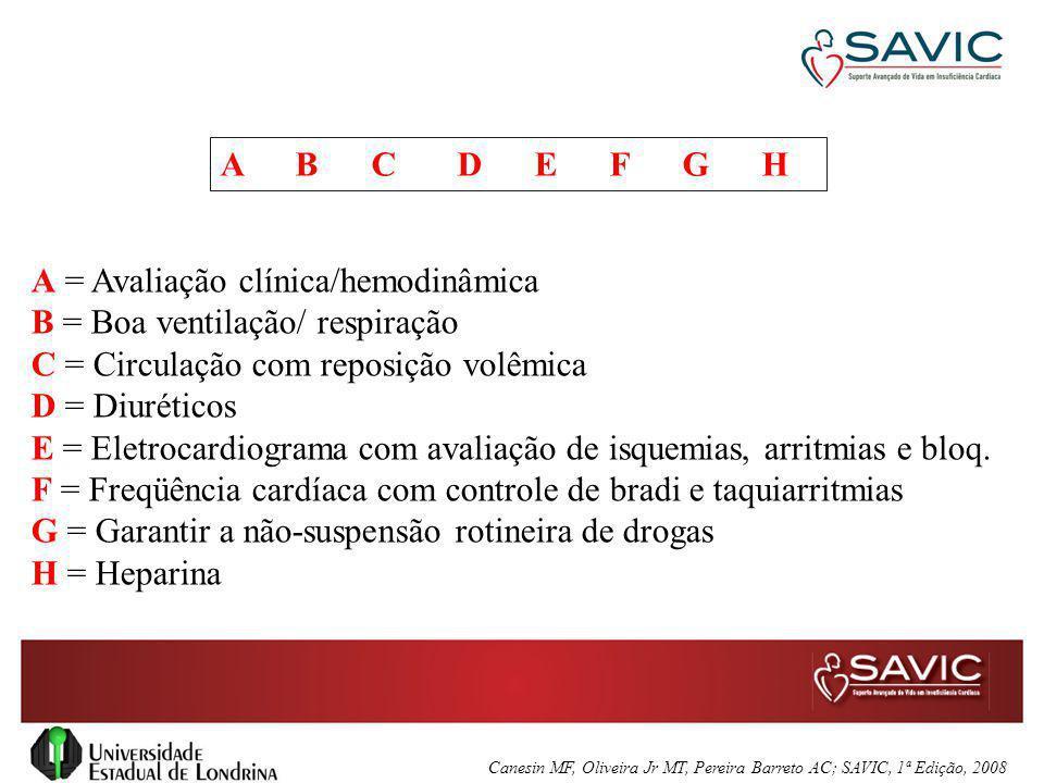 A = Avaliação clínica/hemodinâmica B = Boa ventilação/ respiração C = Circulação com reposição volêmica D = Diuréticos E = Eletrocardiograma com avali
